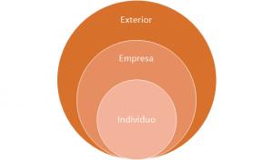 endocalidad